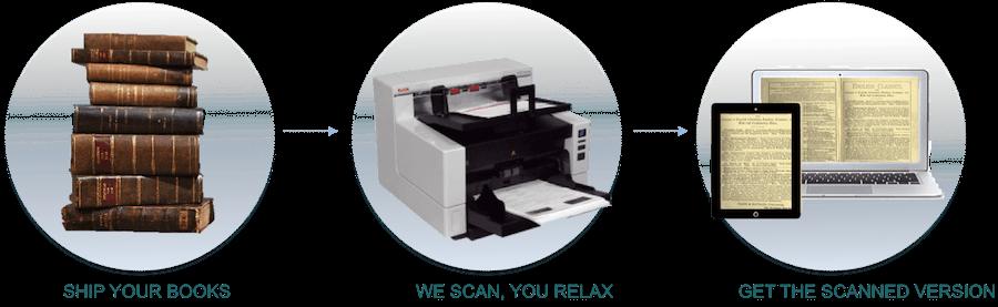 image-scanner